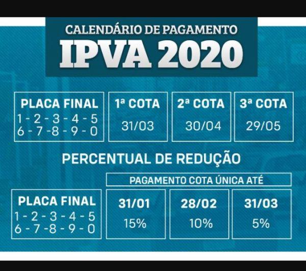 DETRAN PI / Consulta IPVA PI 2020 Sefaz