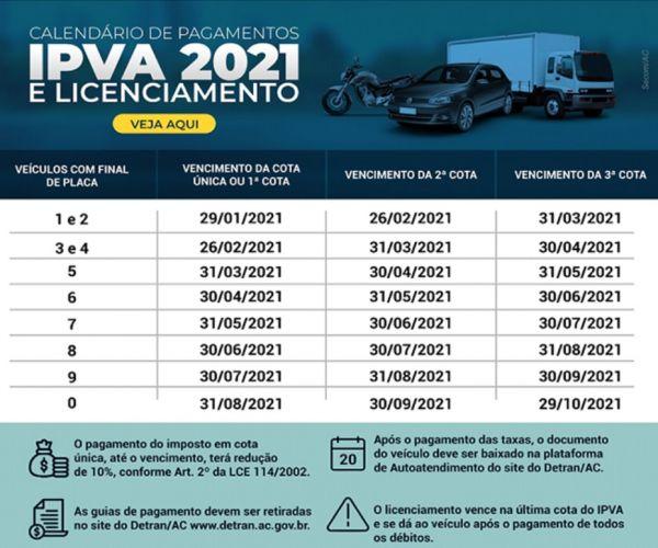 DETRAN AC / Consulta IPVA 2021